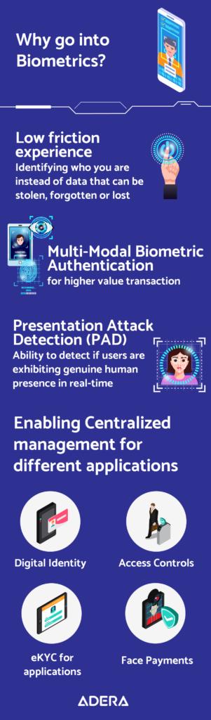choosing a biometric authentication provider